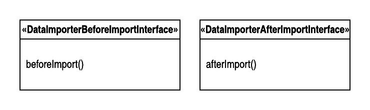 Spryker diagram