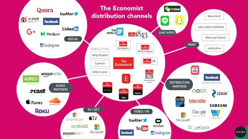 The Economist decoupled CMS