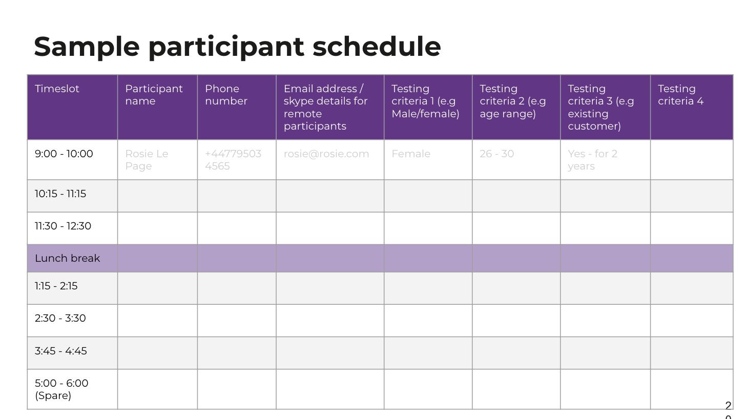 Sample participant schedule